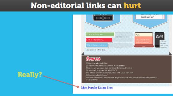 non-editorial links