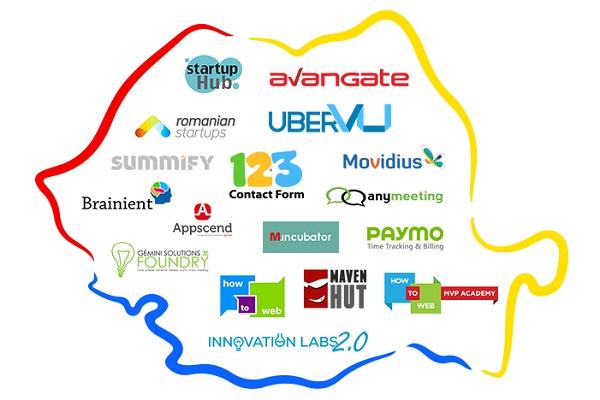 Romania Startups