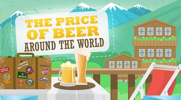 Infografika pivo naslovna