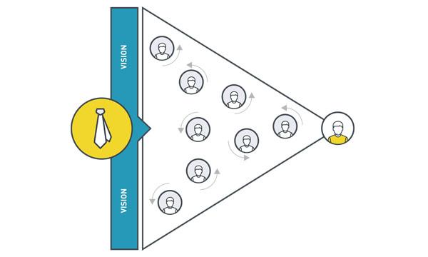startup branding funnel